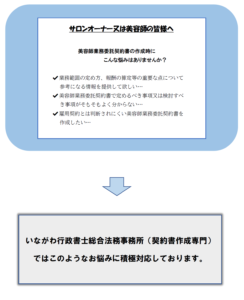 美容師業務委託契約書作成ガイド